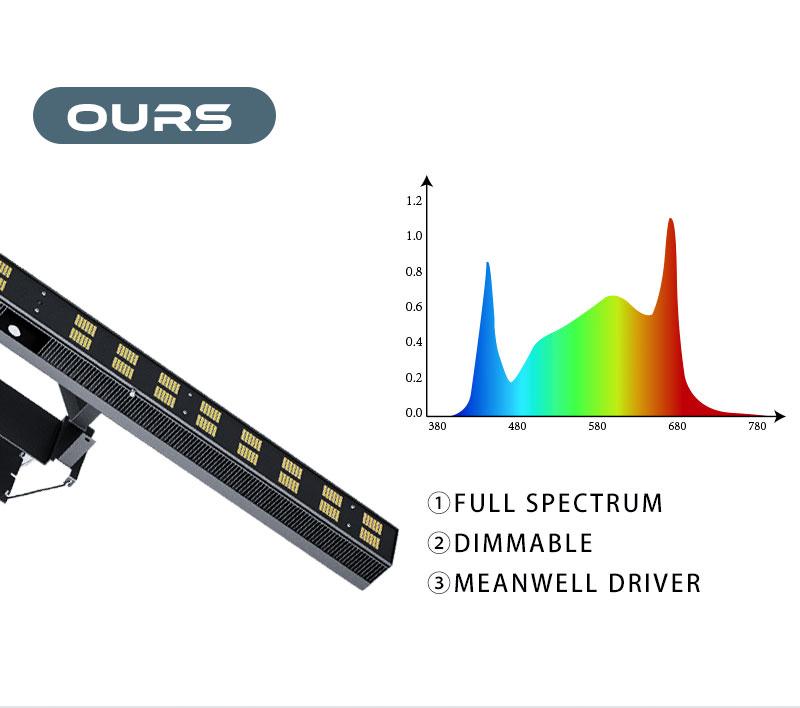 240w grow light bar (6)